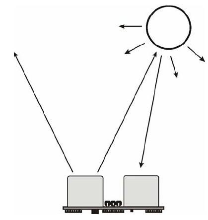 Arduino parking sensor | Liudr's Blog