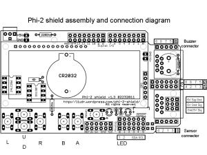 Phi-2 shield | Liudr's Blog