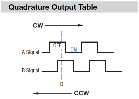 High Impedance Voltmeter Circuit moreover Usb Wire Connections additionally Sub Panel Wiring Diagram additionally Connecting Chargers additionally 120407297859. on lcd wire diagram